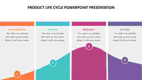Use%20product%20life%20cycle%20powerpoint%20presentation