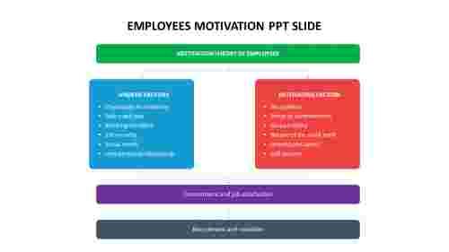Employees%20motivation%20PPT%20slide%20model