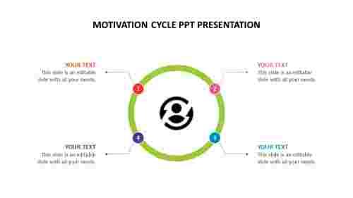 Motivation%20cycle%20PPT%20presentation%20design