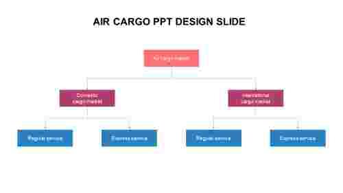 Air%20cargo%20PPT%20design%20slide%20org%20chart%20model