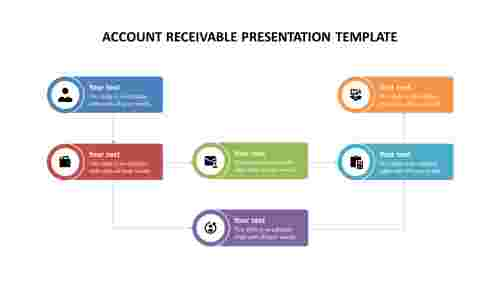 Account%20receivable%20presentation%20template%20for%20customers