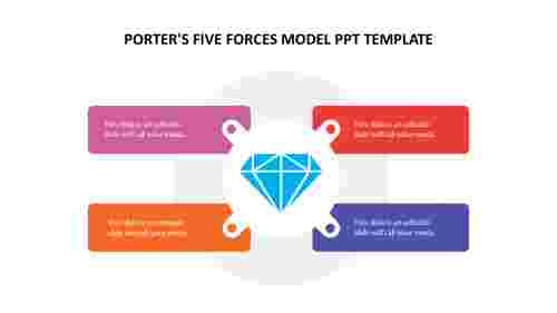 porter's%20five%20forces%20model%20ppt%20template%20model