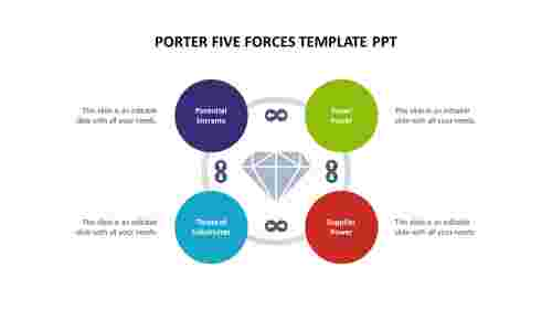 porter%20five%20forces%20template%20ppt%20model