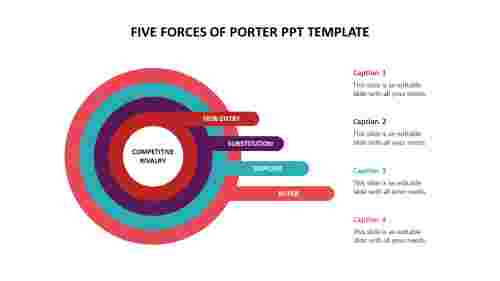 Awesome%20five%20forces%20of%20porter%20ppt%20template