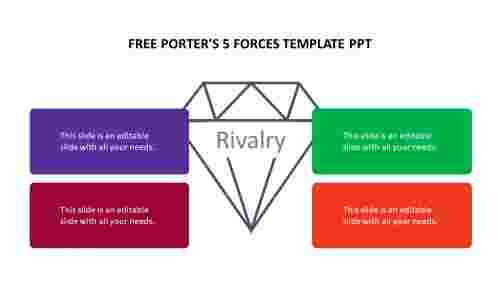 Use%20free%20porter's%205%20forces%20template%20ppt