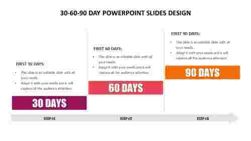 Editable%2030-60-90%20Day%20PowerPoint%20Slides%20Design%20Model
