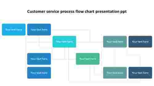 Customer%20Service%20Process%20Flow%20Chart%20Presentation%20PPT%20Template