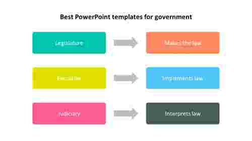 Best%20PowerPoint%20Templates%20for%20Government%20Policy%20Slides