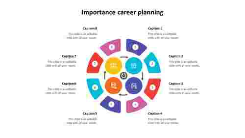 Importance%20career%20planning%20PowerPoint
