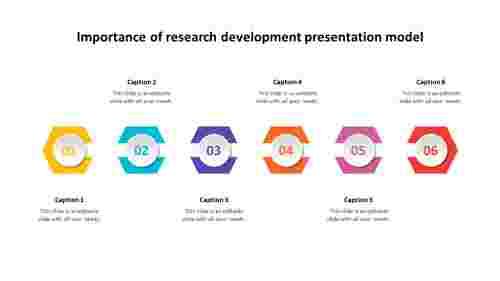 Importance%20of%20research%20development%20presentation%20model%20hexagonal%20model