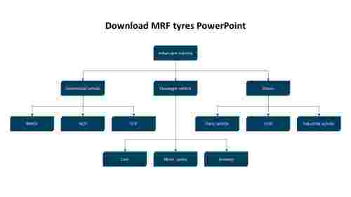 Download MRF tyres PowerPoint