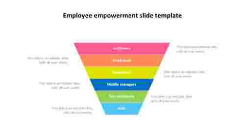 Stages%20of%20employee%20empowerment%20slide%20template