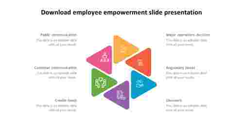 Download%20employee%20empowerment%20slide%20presentation%20for%20company