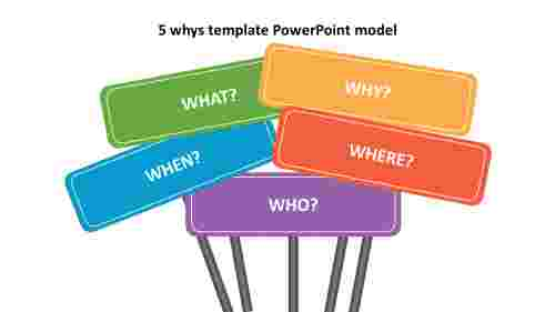 5 whys template powerpoint model
