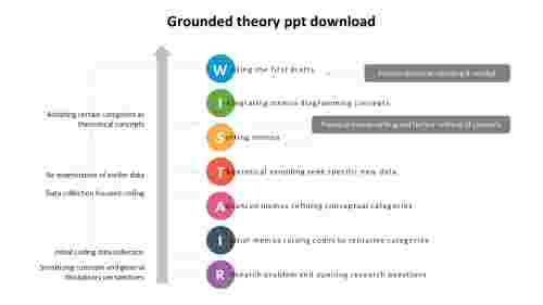 grounded%20theory%20ppt%20download%20slide