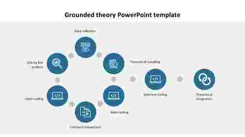 Grounded%20theory%20powerpoint%20template%20design