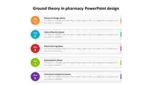 Use%20ground%20theory%20in%20pharmacy%20PowerPoint%20design