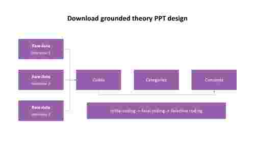 Download%20grounded%20theory%20PPT%20design%20hierarchy%20model