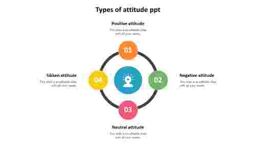 Simple%20design%20for%20types%20of%20attitude%20ppt%20