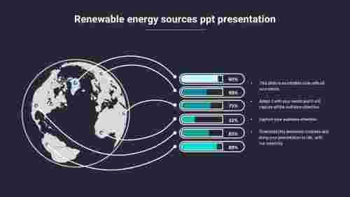 renewable%20energy%20sources%20ppt%20presentation%20design