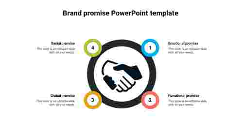 Brand%20promise%20PowerPoint%20template%20design