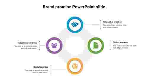 Brand%20promise%20PowerPoint%20slide%20model