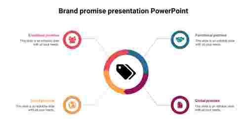 brand%20promise%20presentation%20PowerPoint%20template