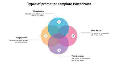 Types%20of%20promotion%20template%20PowerPoint%20slide