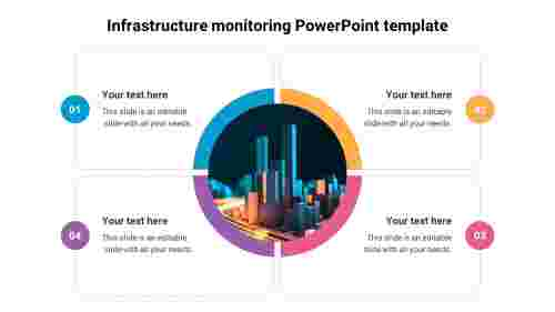 Model%20Infrastructure%20monitoring%20PowerPoint%20template
