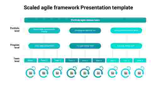 Structure%20of%20scaled%20agile%20framework%20Presentation%20template