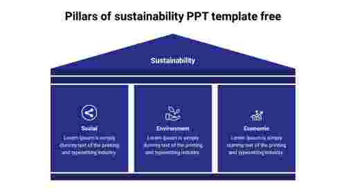 3%20Pillars%20of%20sustainability%20ppt%20template%20free