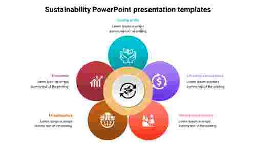 Use%20sustainability%20PowerPoint%20presentation%20templates