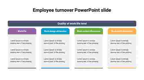 Calculate%20employee%20turnover%20PowerPoint%20slide