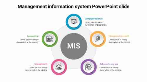 Management%20information%20system%20PowerPoint%20slide%20presentation