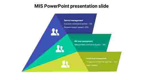 Pyramid%20model%20MIS%20PowerPoint%20presentation%20slide