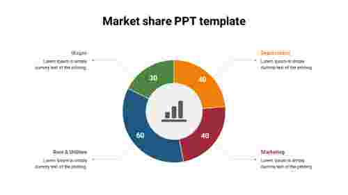 Market%20share%20PPT%20template%20Pie%20chart%20model