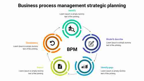 Attractive%20business%20process%20management%20strategic%20planning