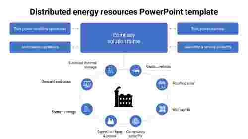 Editable%20Distributed%20energy%20resources%20PowerPoint%20template