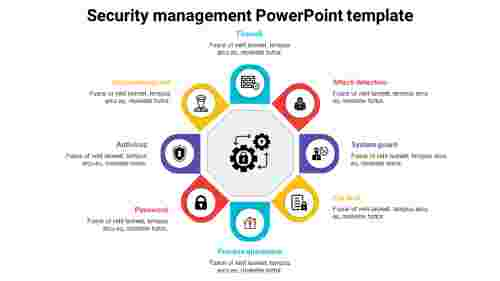 Use%20Security%20management%20PowerPoint%20template