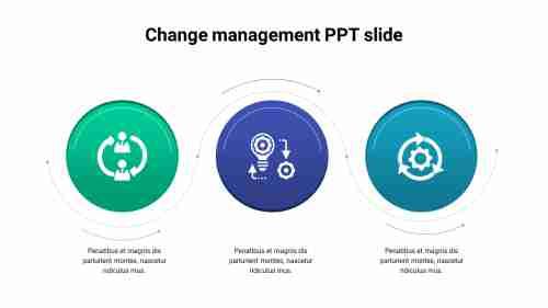 Process%20of%20change%20management%20PPT%20slide