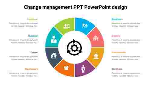 Business%20change%20management%20PPT%20PowerPoint%20design