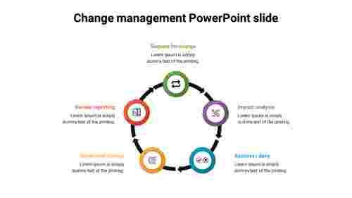 Process%20%20design%20change%20management%20PowerPoint%20slide