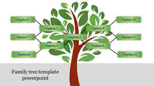 Family tree template powerpoint - Tree model
