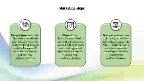 Analyzing Sales And Marketing Plan Template