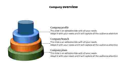 Company Overview Powerpoint funnel model