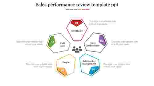 sales performance review template PPT Design