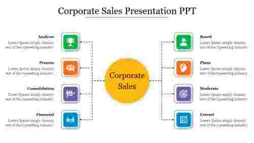corporate sales presentation PPT hierarchy based design