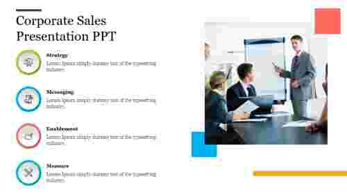 corporate sales presentation PPT organization model
