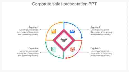 corporate sales presentation PPT model