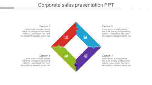 A corporate sales presentation ppt diamond model